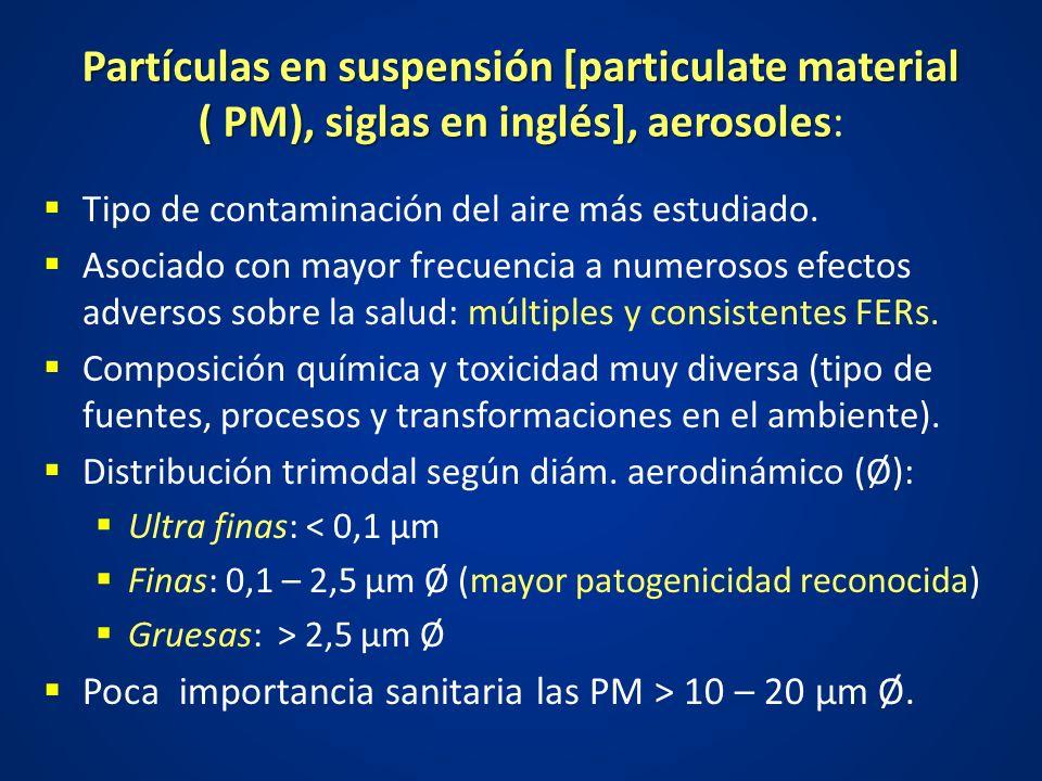 Partículas en suspensión [particulate material ( PM), siglas en inglés], aerosoles: